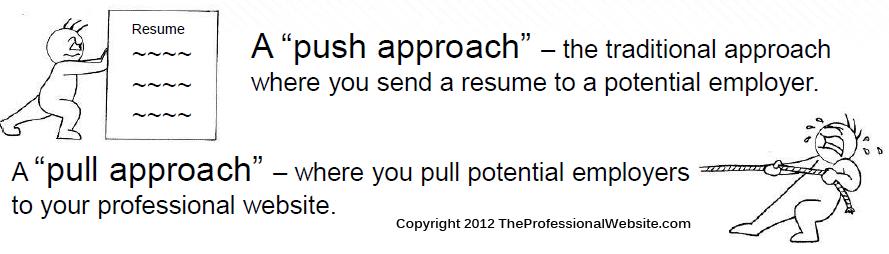 Push, Pull Approach Employment Seeking
