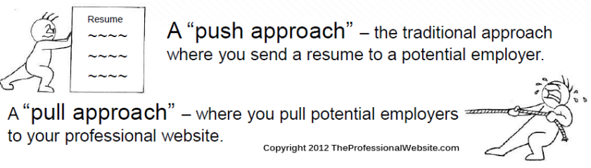 Push, Pull Approach Employment Seeking