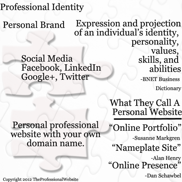 Professional Identity, Personal Brand