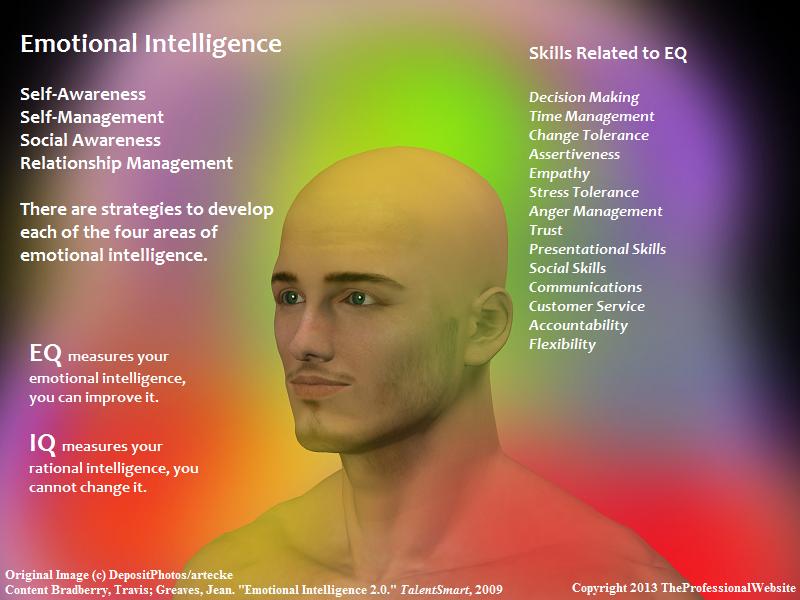 multiple intelligences and emotional intelligence