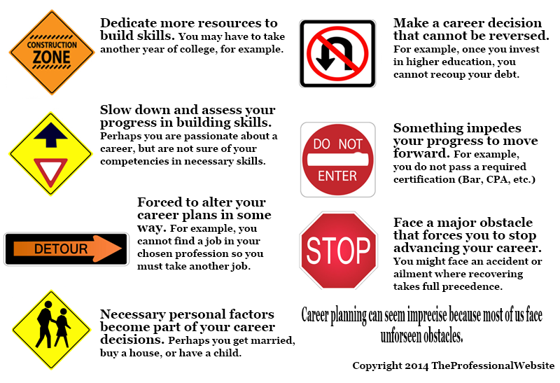 Career Obstacles