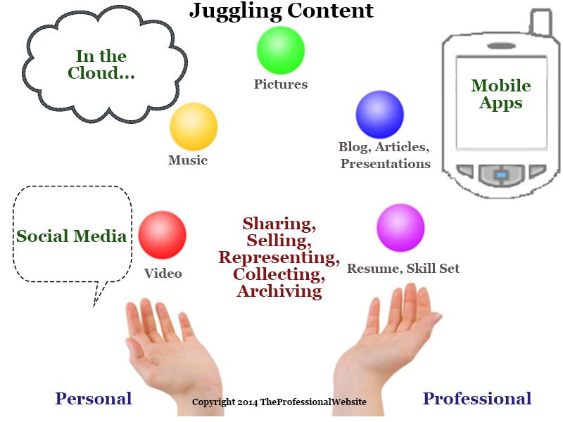 Juggling Content