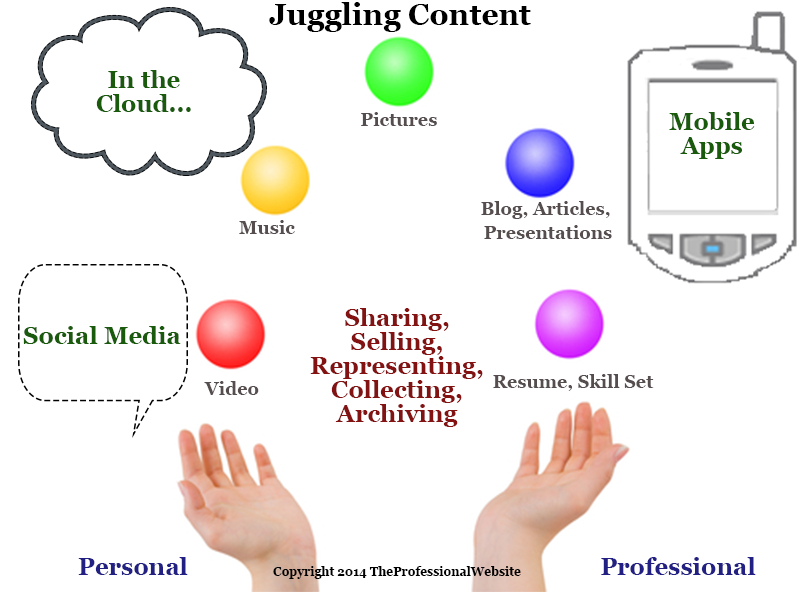 Juggling Content
