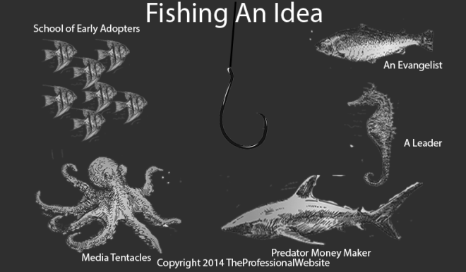 Fishing An Idea