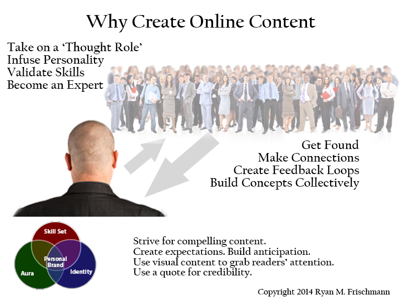 Why Create Content?