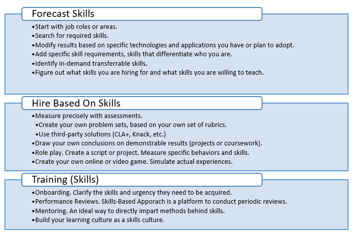 Use a Skills Based Approach for your workforce