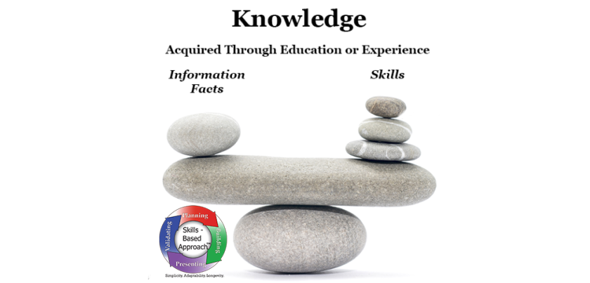 knowledge31