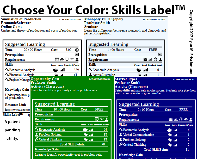 Skill Label In Colors