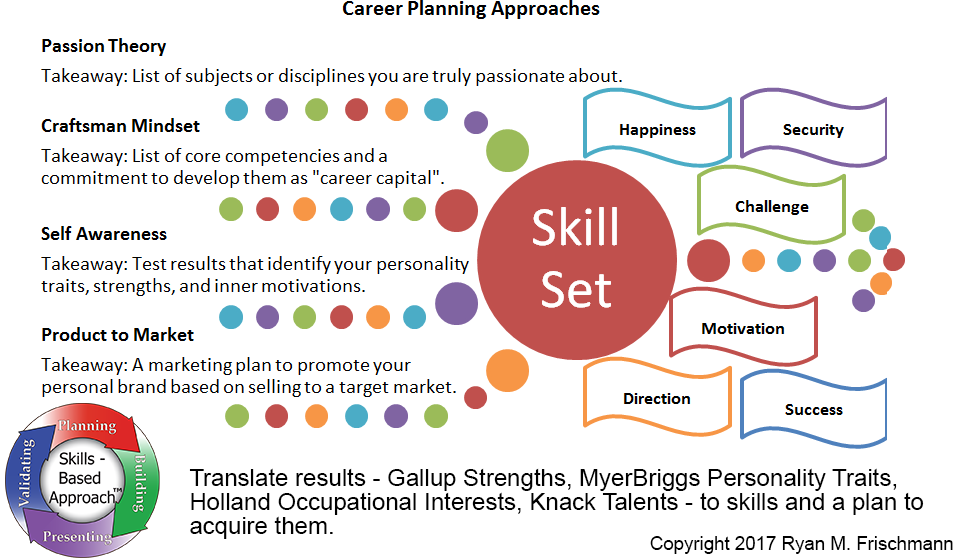 skills and personality traits of successful Find out the characteristics and qualities of a agreedall mentioned qualities and characteristics are integral for a knowledgeable and the best successful.