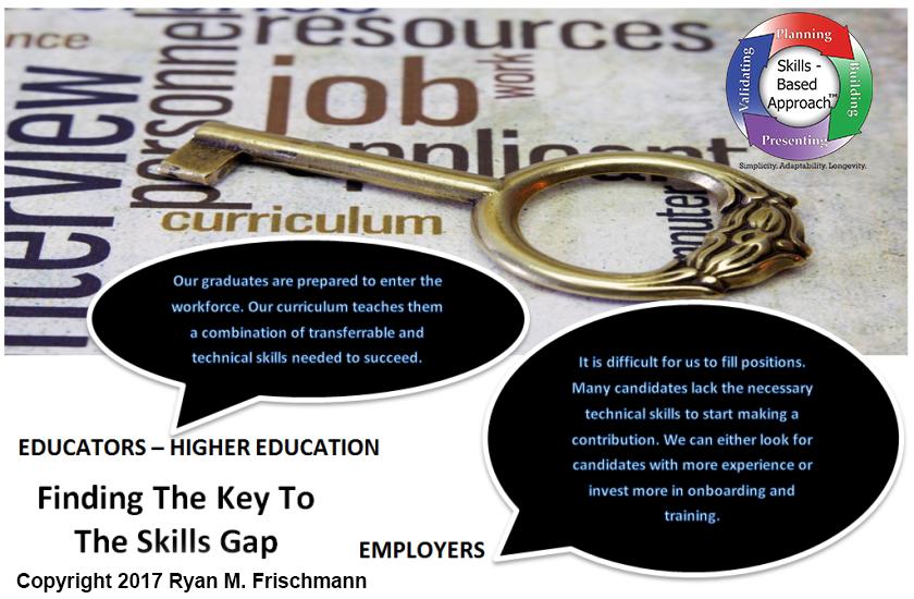 Fixing Skills Gap