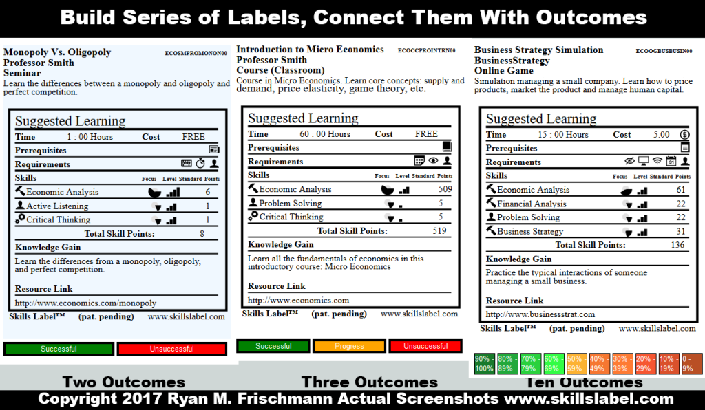 Skills Label (Personalized Learning and PBL)