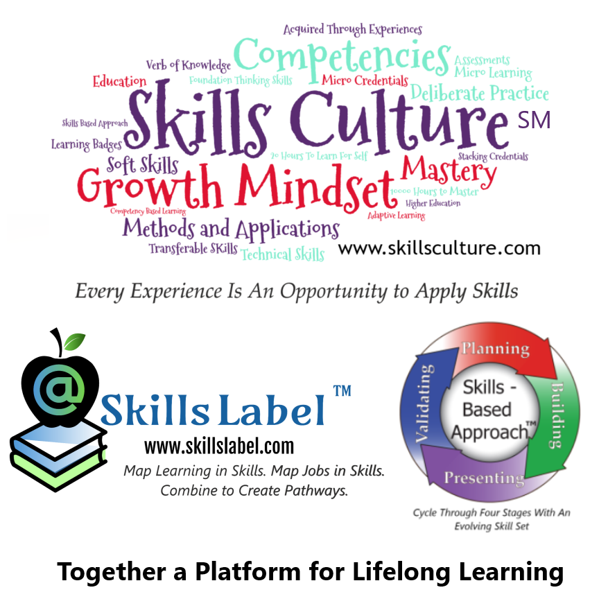 Platform For Lifelong Learning