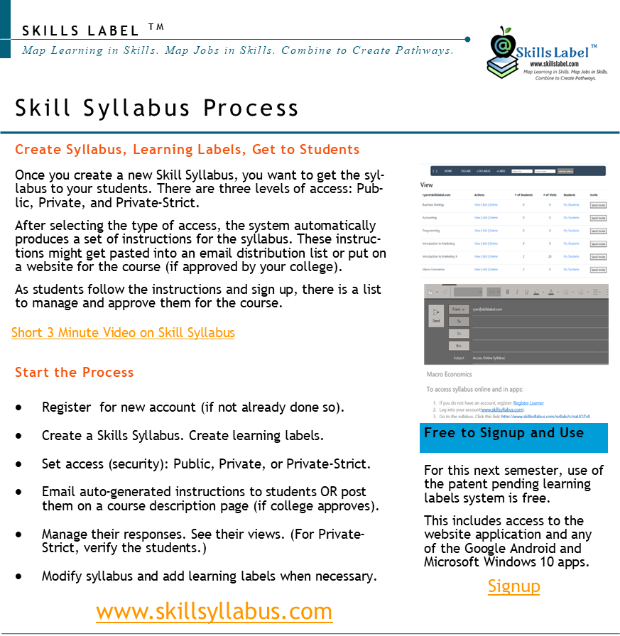 Skill Syllabus Newsletter 2